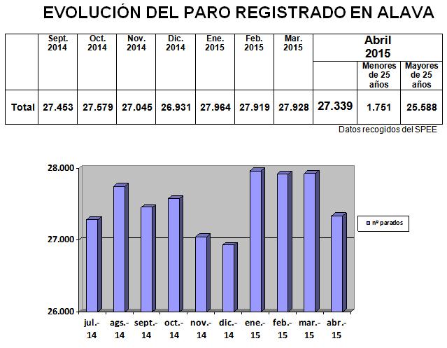 Datos Con Rostro - abril15